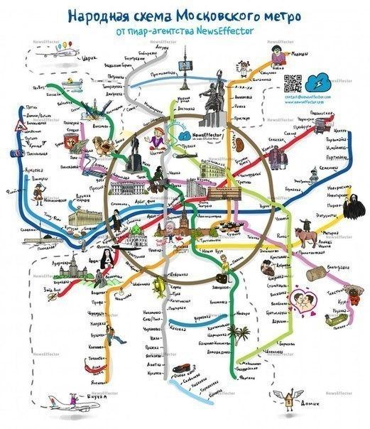 «Народная схема метро»