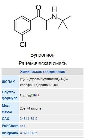 бупропион инструкция по