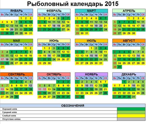 Рыбалка в краснодарском крае лунный календарь посадки