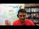Aulão ao Vivo - Respiração Celular (Aeróbia) - Prof. Paulo Jubilut