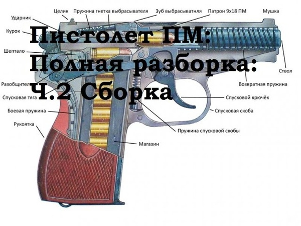 Пистолет ПМ (пистолет Макарова) Полная Разборка-сборка. ч.2 Сборка