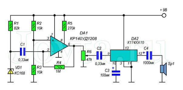 Генераторы шумов и сигналов