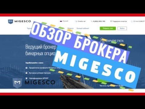 ОБЗОР MIGESCO | Брокер Бинарных Опционов №1 | ТрейдерМен