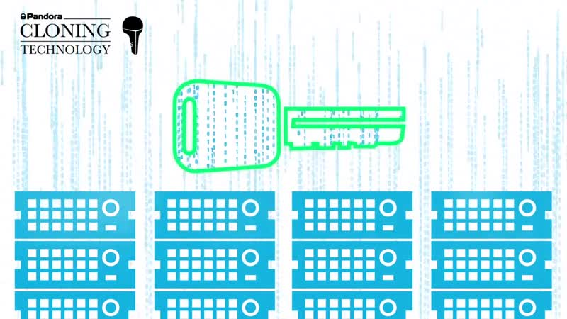 Pandora CLONE клонирование чип ключей автомобиля