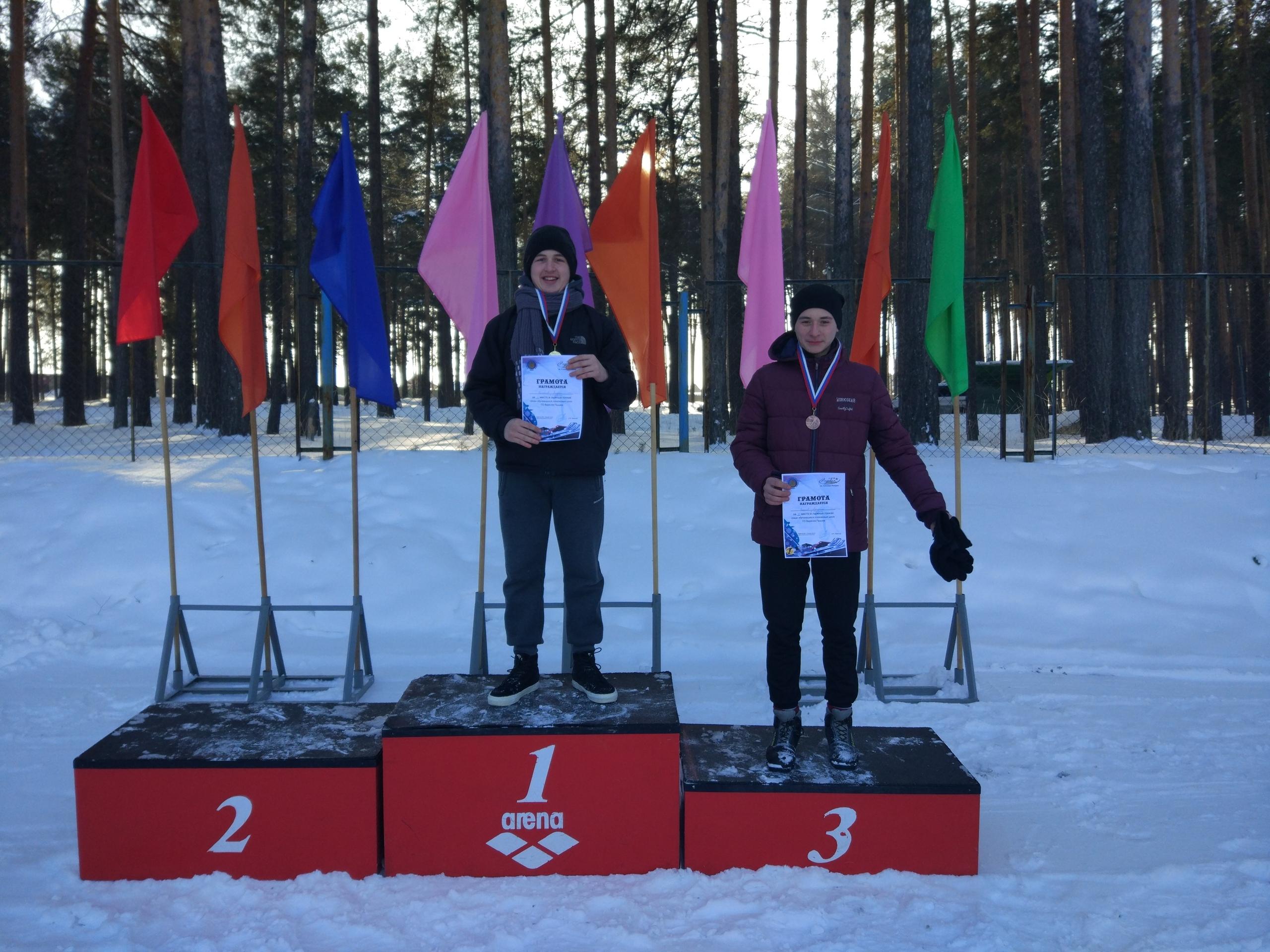 Соревнования по лыжным гонкам-2019