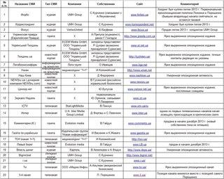 112 канал украина онлайн смотреть бесплатно прямой эфир 2014 новости