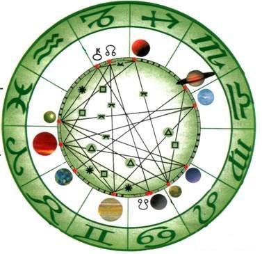 астрология секса.дата рождения