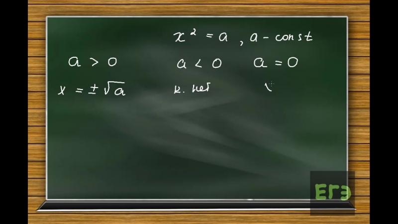 Неполное квадратное уравнение: x^2=a