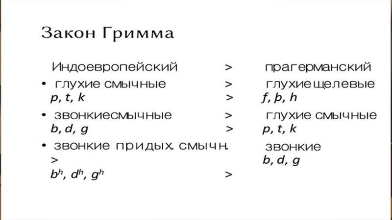пиперски. с 30.00 Классификация германских языков (з-н грима и исключения 52.22, 54.35 1.02.07)