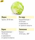 Сколько времени надо готовить овощи, чтобы они были вкусными и оставались полезными