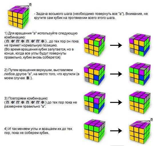 Схема сборки кубика 3x3