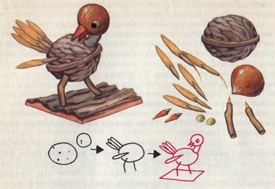 Птица своими руками из природного материала