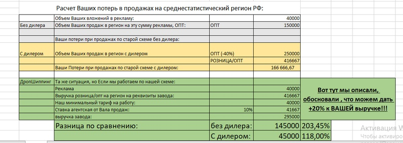 Поставщикам и производителям: как перестать беспокоиться и начать продавать на всю Россию