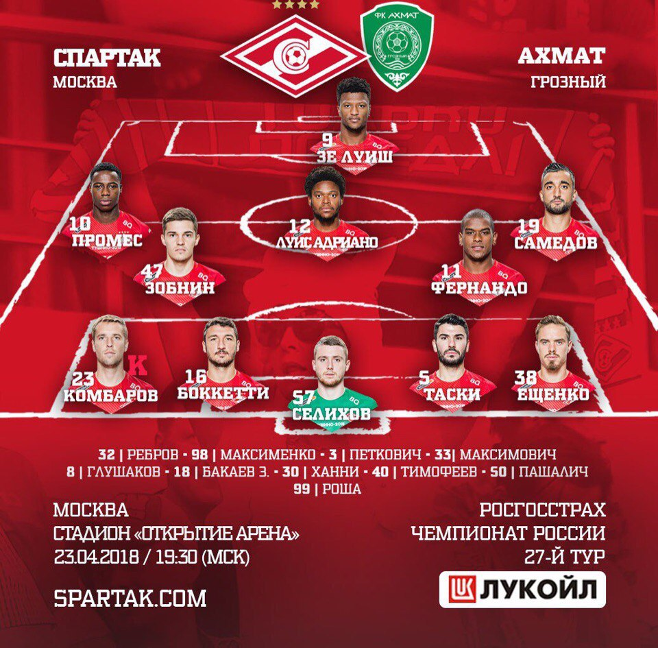 Состав «Спартака» на матч 27-го тура РФПЛ с «Ахматом»