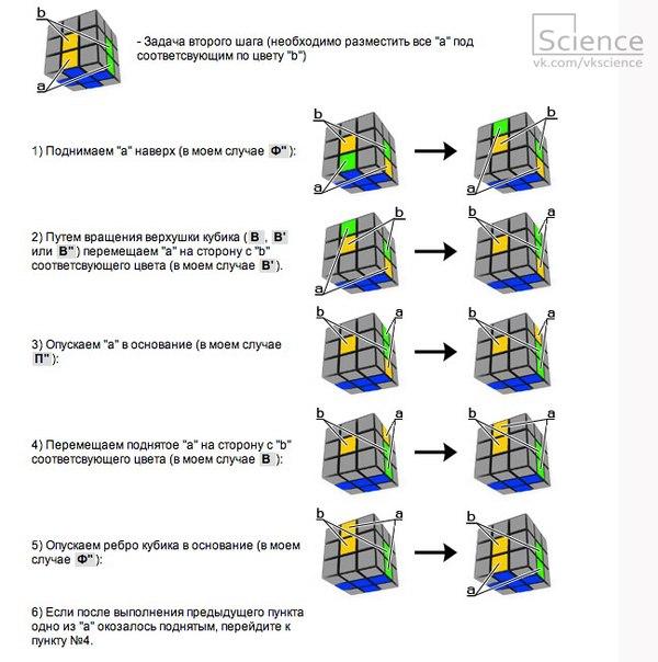 собрать кубик рубика 3х3 схема
