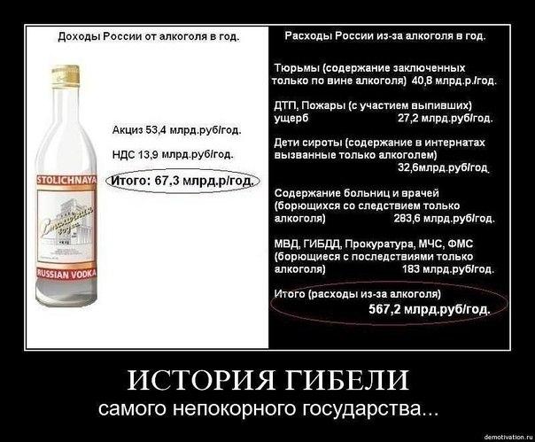 Кодирование алкогольной зависимости казань