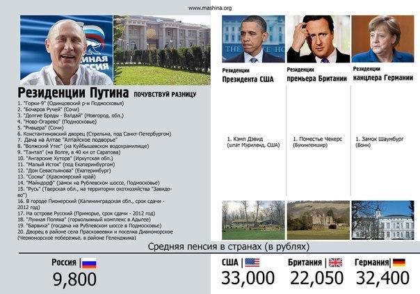 """Третий """"гумконвой"""" Путина беспрецедентно охраняли, а боевиков к нему даже не подпускали, - Шкиряк - Цензор.НЕТ 3201"""