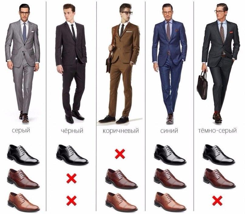 Как выбрать обувь к костюму