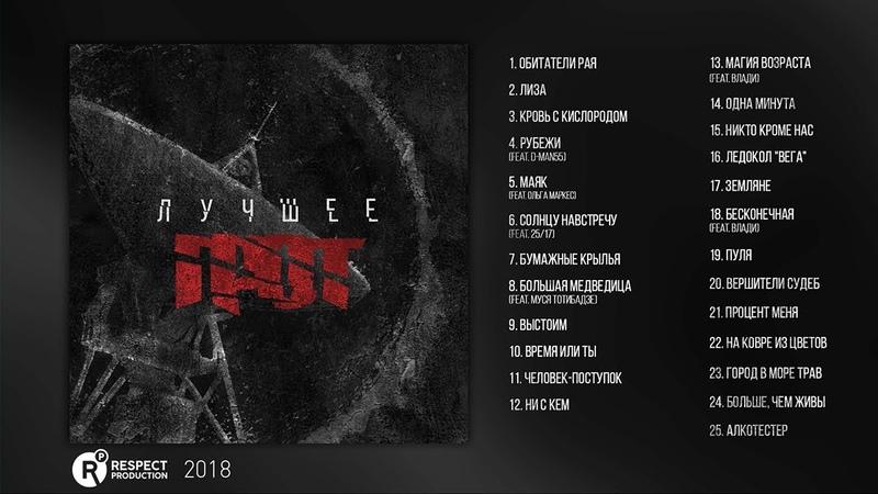 ГРОТ - Лучшее (Full Album / весь альбом) 2018