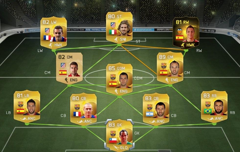Fifa 16 схема баварии