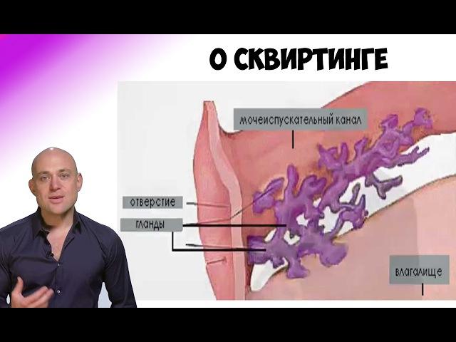 Оргазм от анала струйно видео правы