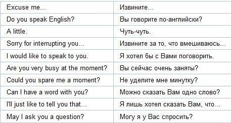 Немного обращений на английском языке