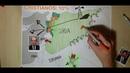 Explicación guerra Siria en 10 minutos rápido y sencillo WhySyria