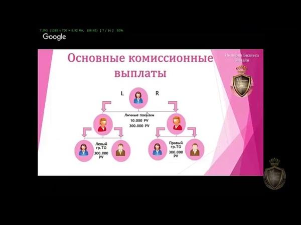 Маркетинг план компании АТОМИ для команды ИМПЕРИЯ БИЗНЕС ОНЛАЙН