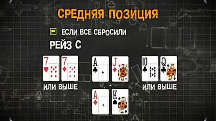 Уроки школы покера PokerStars. Урок №4 - Позиция 2 (online-video-cutter.com)