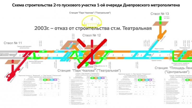 Как строить метро 30 лет и не построить ничего г Днепр Neverending Dnepr metro construction смотреть онлайн без регистрации