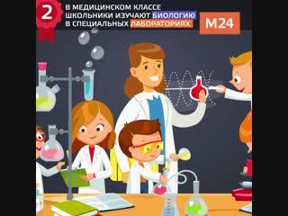 Школа №709 в Москве