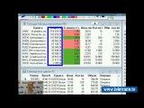Юлия Корсукова. Украинский и американский фондовые рынки. Технический обзор. 8 сентября. Полную версию смотрите на www.teletrade.tv