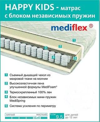 В продуктовый ряд компании Аскона входят кровати, ортопедические матрасы, подушки, одеяла, наматрасники и другие аксессуары для комфортного