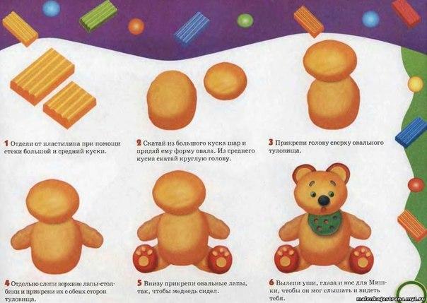 Поделки из пластилина пошагово для детей 9-10 лет пошагово
