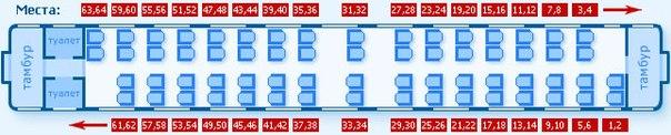 Постановление ФЭК РФ от N 47-т/5