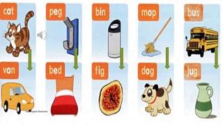 Cách học phát âm tiếng anh chuẩn: correct your pronunciation