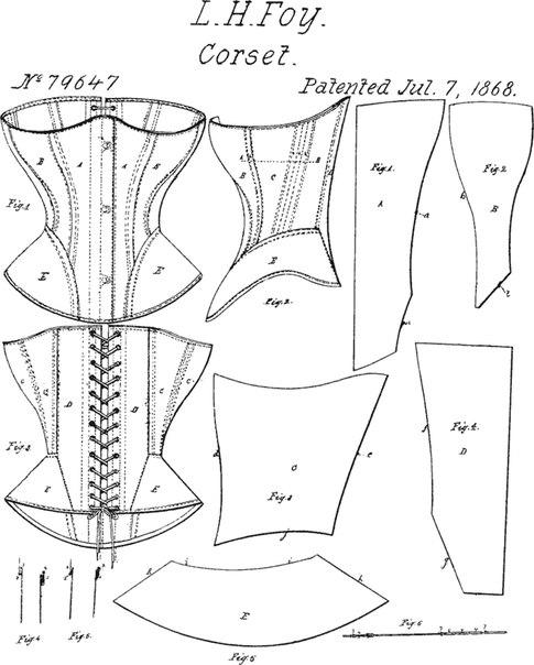 Выкройка викторианское платье