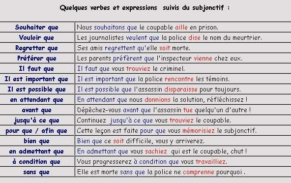 essayer conditionnel French verb conjugation for essayer and synonym for verb essayer conjugate verb essayer at all tenses conjugation au masculin à la voix active avec l'auxiliaire avoir.