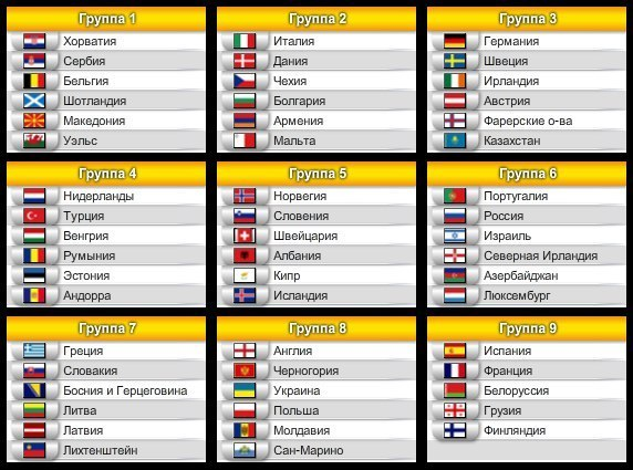 group c world cup qualifiers