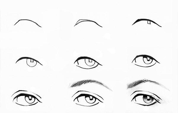 Как научится рисовать карандашом для начинающих глаза