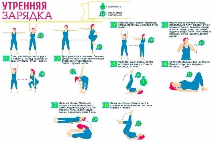 Комплекс упражнений для похудения в домашних условиях для детей