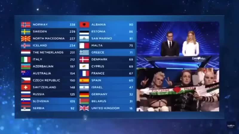 ИСЛАНДИЯ ПОКАЗАЛА ФЛАГ ПАЛЕСТИНЫ НА ЕВРОВИДЕНИИ 2019