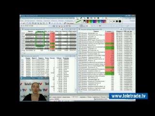 Юлия Корсукова. Украинский и американский фондовые рынки. Технический обзор. 30 апреля. Полную версию смотрите на www.teletrade.tv