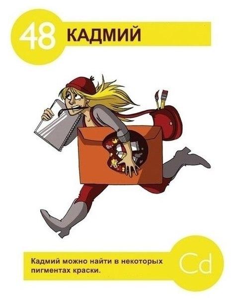 Занимательная химия | ВКонтакте
