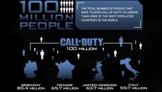 статистика игр
