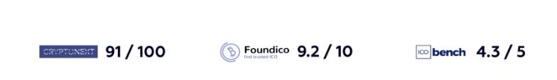 Обзор биржи Qurrex   Qurrex биржа для торговли криптовалюты