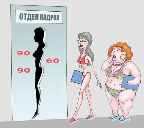 Поликлиника на победе днепропетровск регистратура