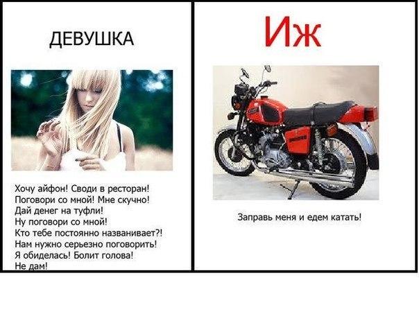 мотоцикл иж с пробегом #11