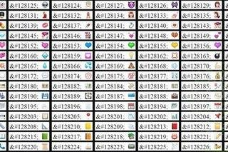 Коды смайлов Emoji ВКонтакте - Последние записи