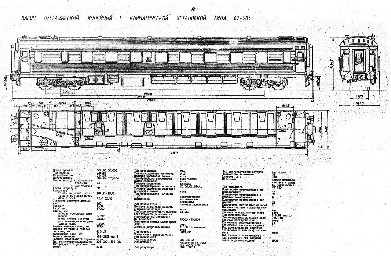 схема размещение кондиционера на вагоне